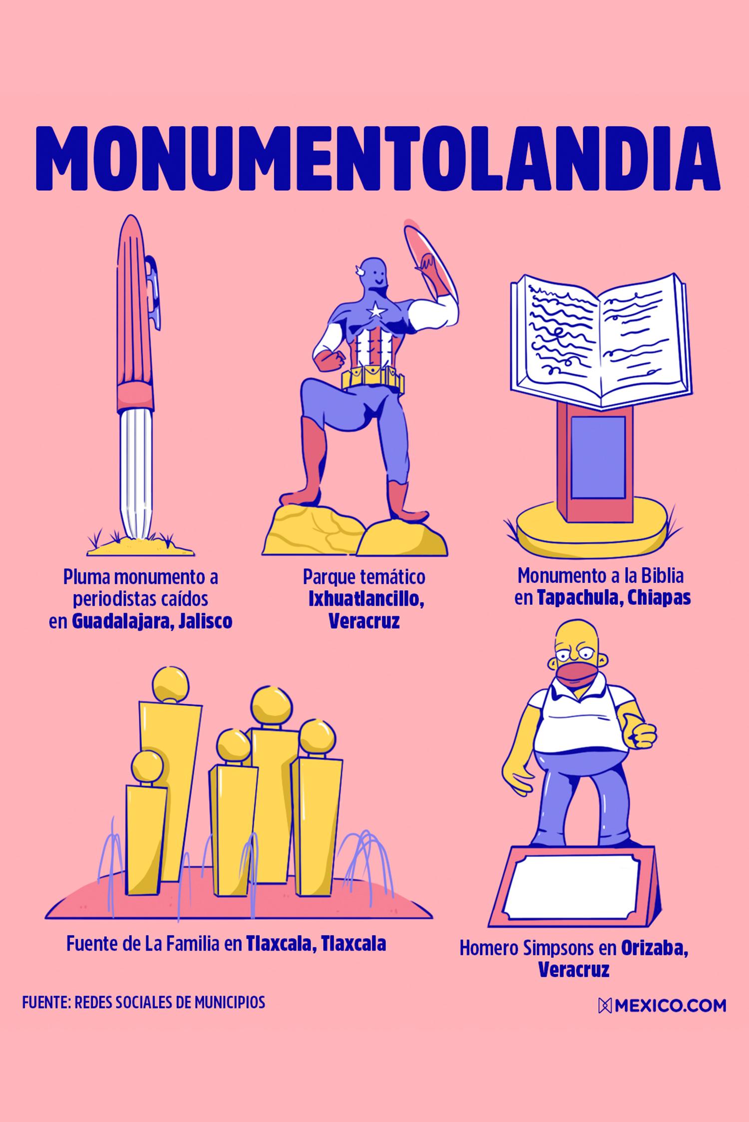 Los monumentos más absurdos de México